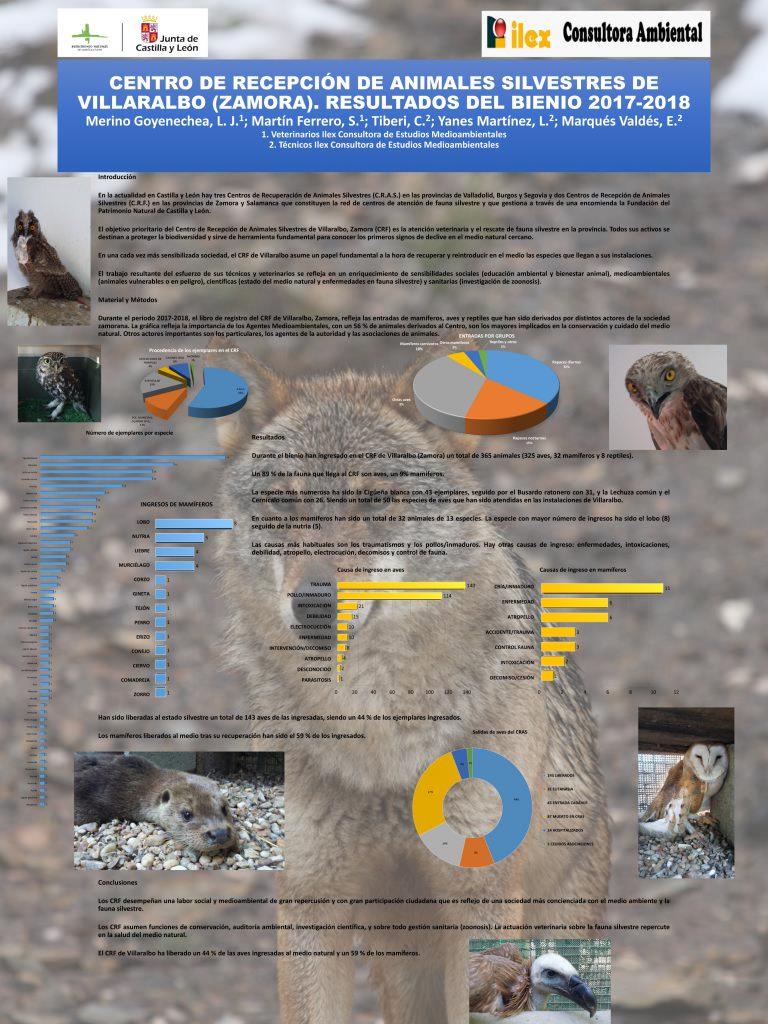 CENTRO DE RECEPCIîN DE ANIMALES SILVESTRES DE VILLARALBO (ZAMORA